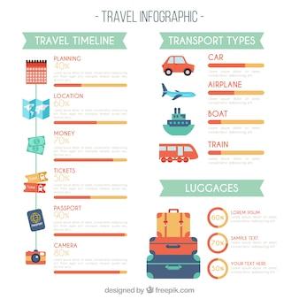 Voyage en infographie design plat