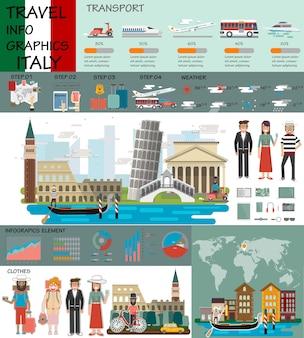 Voyage infographique italie infographique