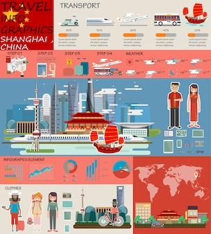 Voyage infographique