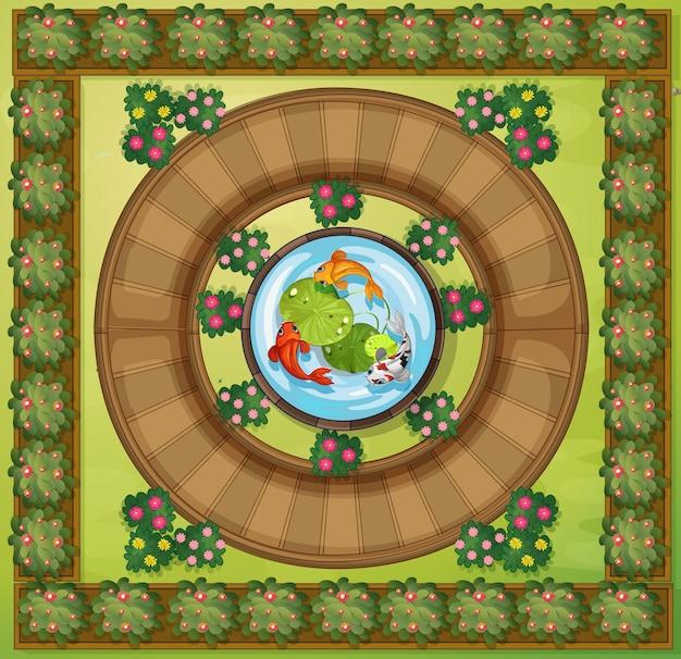 Vue aérienne de jardin