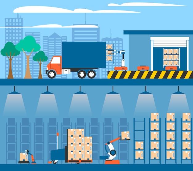 Warehouse automation 2 compositions de bannières plates