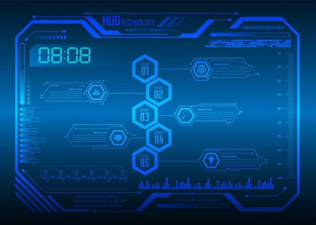 Zone de texte, hud internet des objets cyber-technologie, sécurité cadenas fermé,