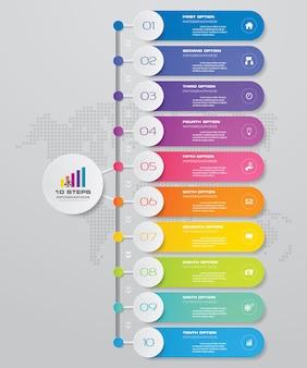 10 pasos de proceso de infografía elemento gráfico.