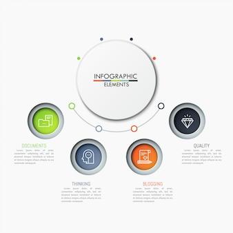 4 círculos coloridos con pictogramas y cuadros de texto colocados en semicírculo alrededor del elemento principal