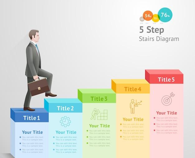 5 pasos para iniciar el concepto empresarial