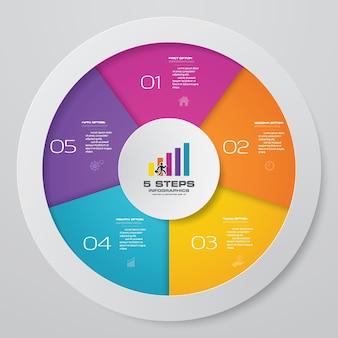5 pasos modernos elementos de infografía gráfico de círculo.