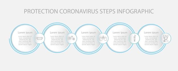 5 pasos de protección médica infografía de pasos de coronavirus con máscara, virus, pulmones, jeringa e ícono de médico
