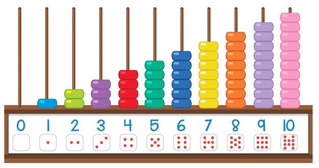 Ábaco mostrando diferente número