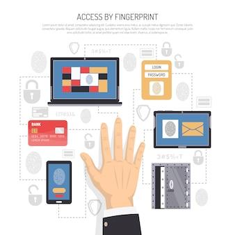 Acceso por ilustración plana de huella digital