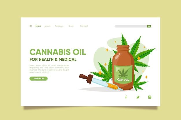 Aceite de cannabis - página de inicio