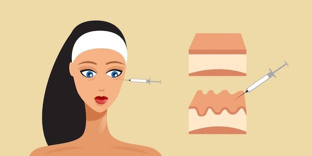 Ácido hialurónico inyección facial capa de la piel belleza cosmetología antienvejecimiento hembra rejuvenecedor mesoterapia concepto retrato horizontal