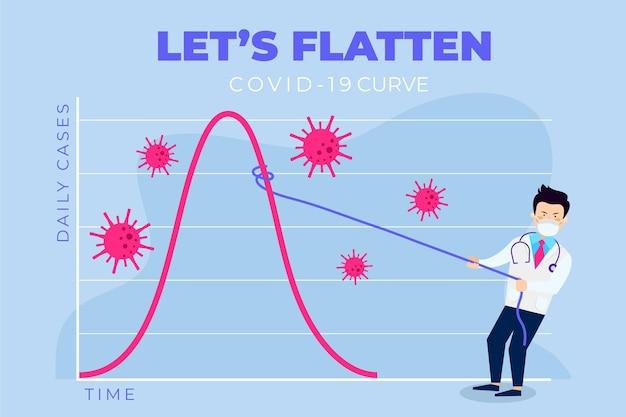 Acoplar el concepto de curva