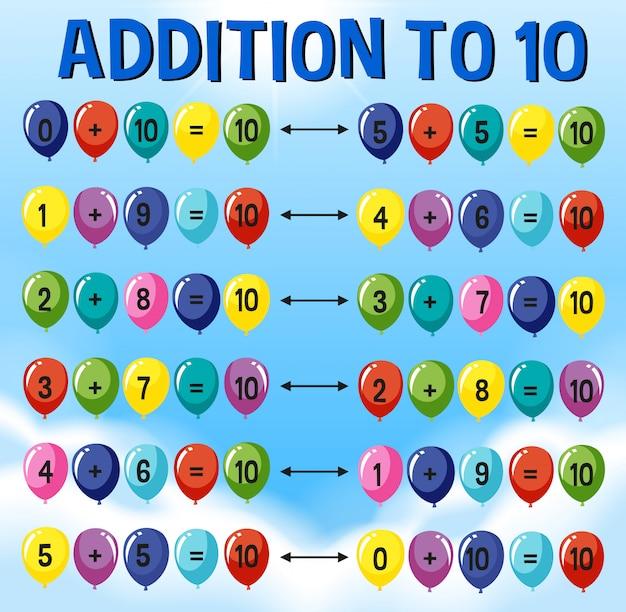 Una adición matemática a 10