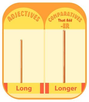 Adjetivos comparativos para palabra larga