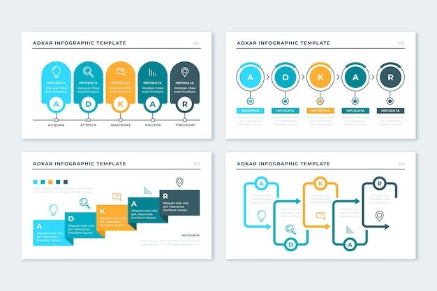 Adkar - concepto de infografía