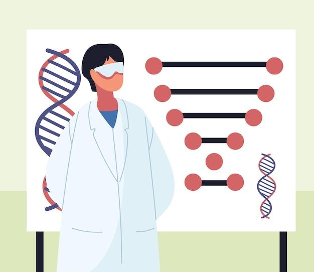 Adn genético científico