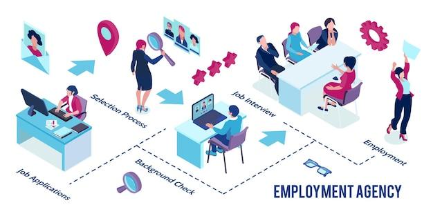 Agencia de contratación isométrica infografía horizontal.