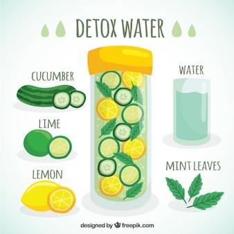Agua para eliminar toxinas