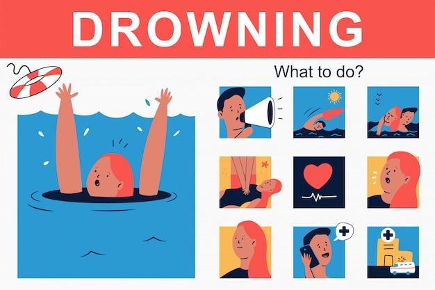 Ahogamiento y qué hacer infografías de dibujos animados.