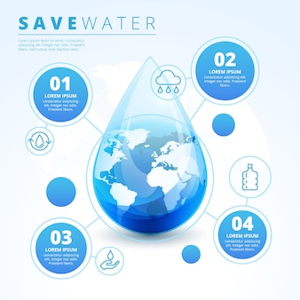 Ahorre agua infographic concept
