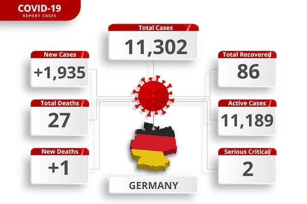 Alemania confirmaron casos de coronavirus. plantilla de infografía editable para la actualización diaria de noticias. estadísticas del virus corona por país.