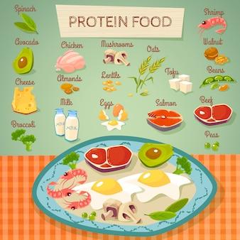 Alimentos crudos de proteínas y fondo cocido