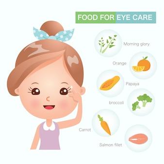 Alimentos para el cuidado de los ojos que debes saber