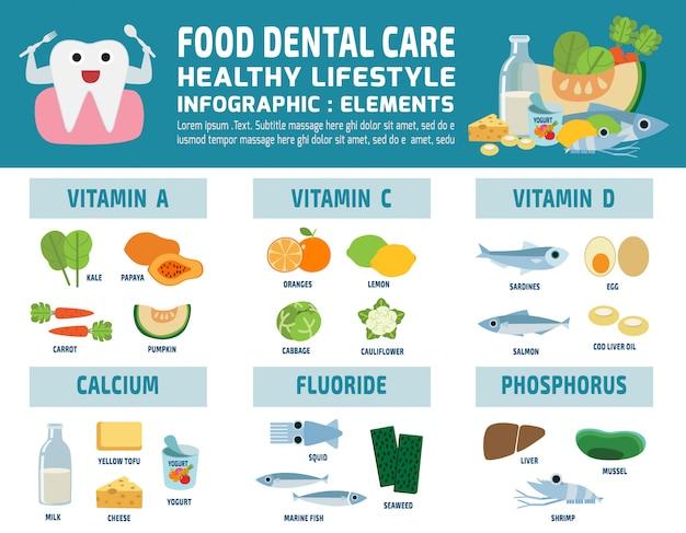 Alimentos dental cuidado infografía salud concepto vector ilustración