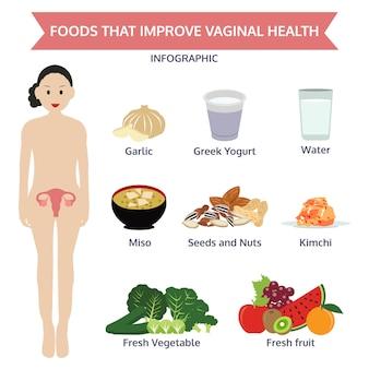 Alimentos que mejoran la infografía de salud vaginal.
