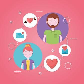 Amor móvil relacionado