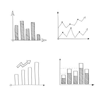 Análisis estadísticos de gráficos.