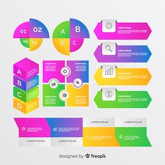 Análisis de mejora empresarial con gráficos