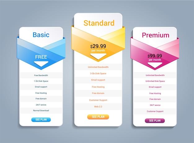 Anotar precios para el banner del sitio web del plan