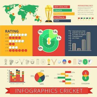 Antecedentes históricos y tablas de diagramas de estadísticas internacionales de cricket.