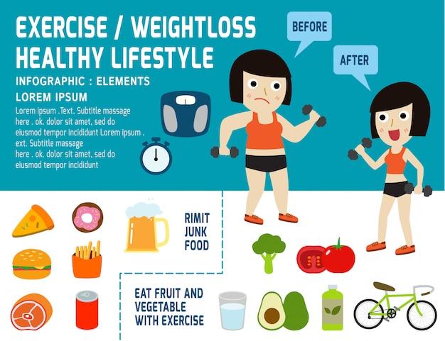 Antes y después de una dieta y ejercicio infografía de salud.