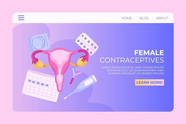 Anticonceptivos femeninos - página de destino