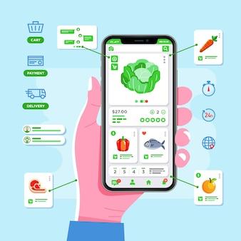 Aplicación de compras de comestibles en el teléfono móvil, compras en línea de comestibles desde la entrega a domicilio desde el supermercado. utilizado para la imagen del sitio web, carteles de promoción y otros