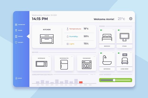 Aplicación de gestión inteligente del hogar