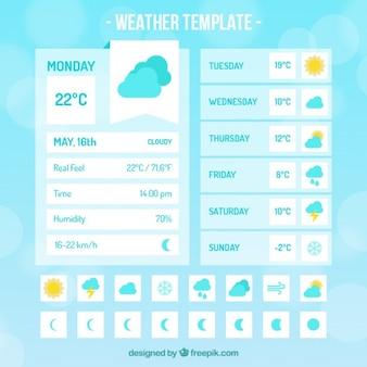 Aplicación de informe meteorológico