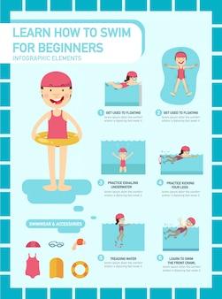 Aprende a nadar para principiantes infografía.