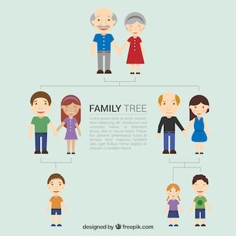 Árbol de familia de dibujos animados