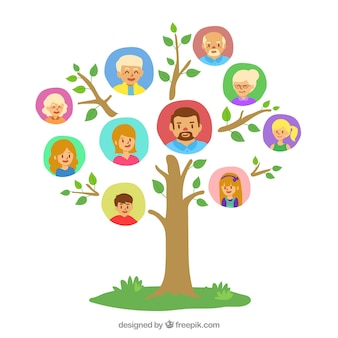Árbol con familia genealógica