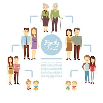 El árbol de familia con los iconos de la gente de cuatro generaciones vector el ejemplo. padre y madre, hijo y da.