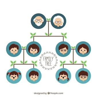 Árbol familiar con círculos azules y hojas verdes en diseño plano