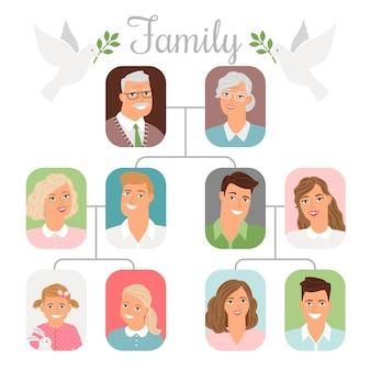 Árbol de fotos familiares
