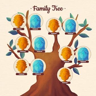Árbol genealógico de acuarela