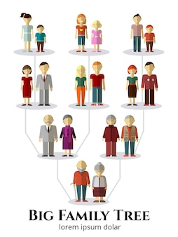 Árbol genealógico con avatares de personas de cuatro generaciones en estilo plano