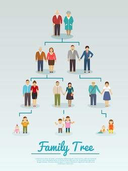 Árbol genealógico plano