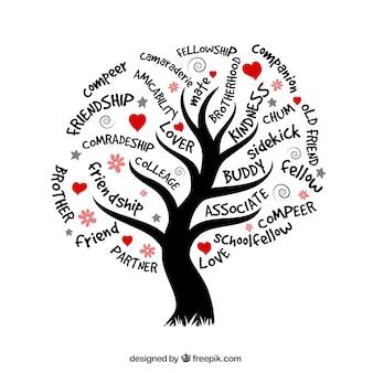 Árbol relación