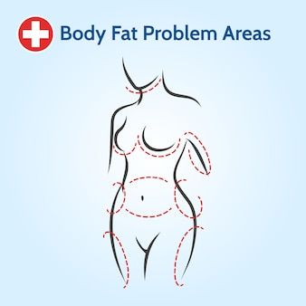 Áreas problemáticas de grasa corporal femenina